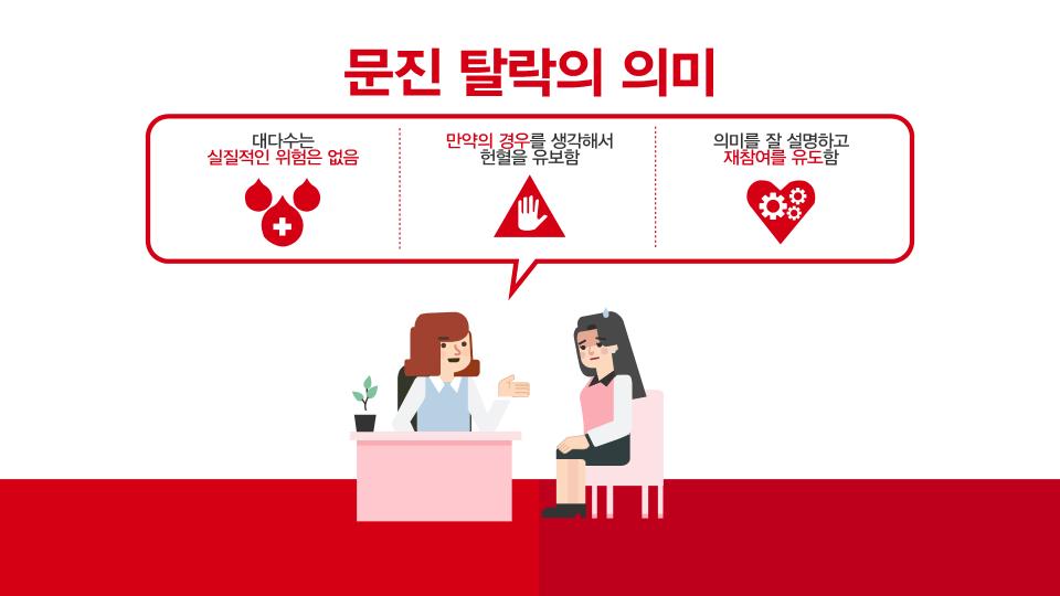 헌혈문진 교육자료_명지대병원헌혈문진 교육자료_명지대병원