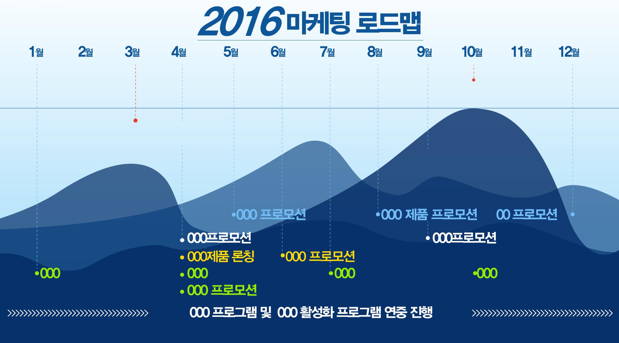 2016 뉴스킨 마케팅 로드맵